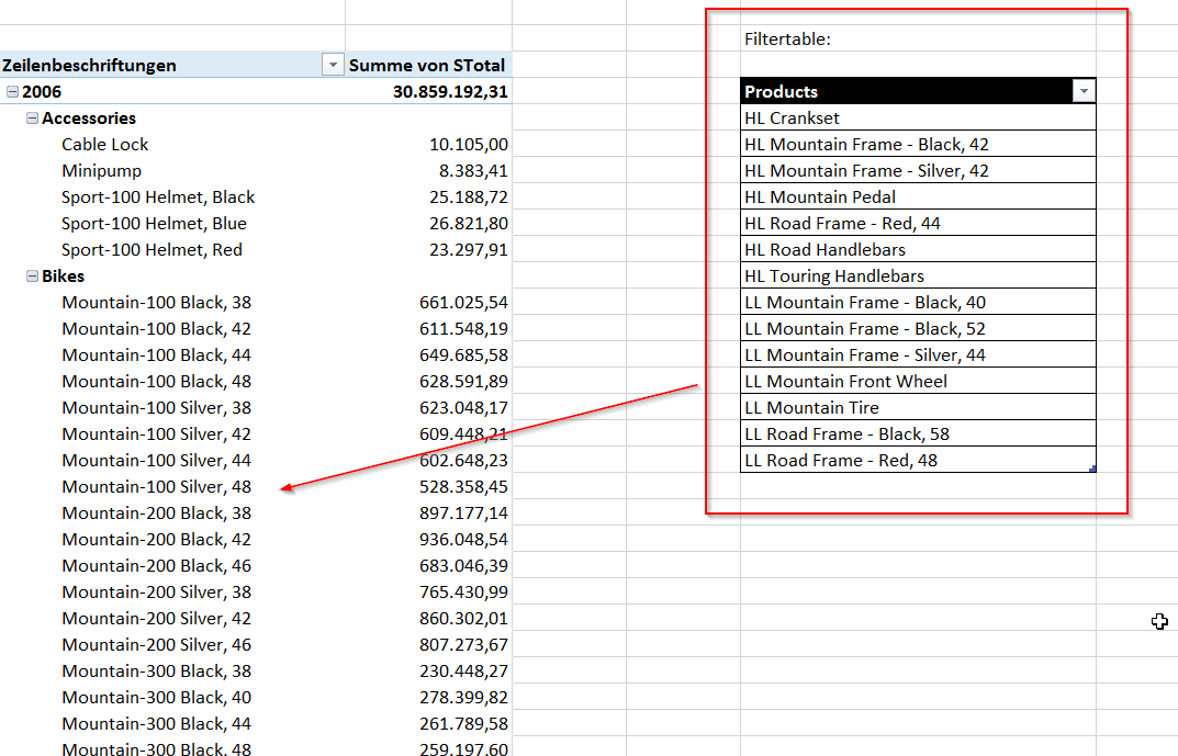 how to create a range in pivot table