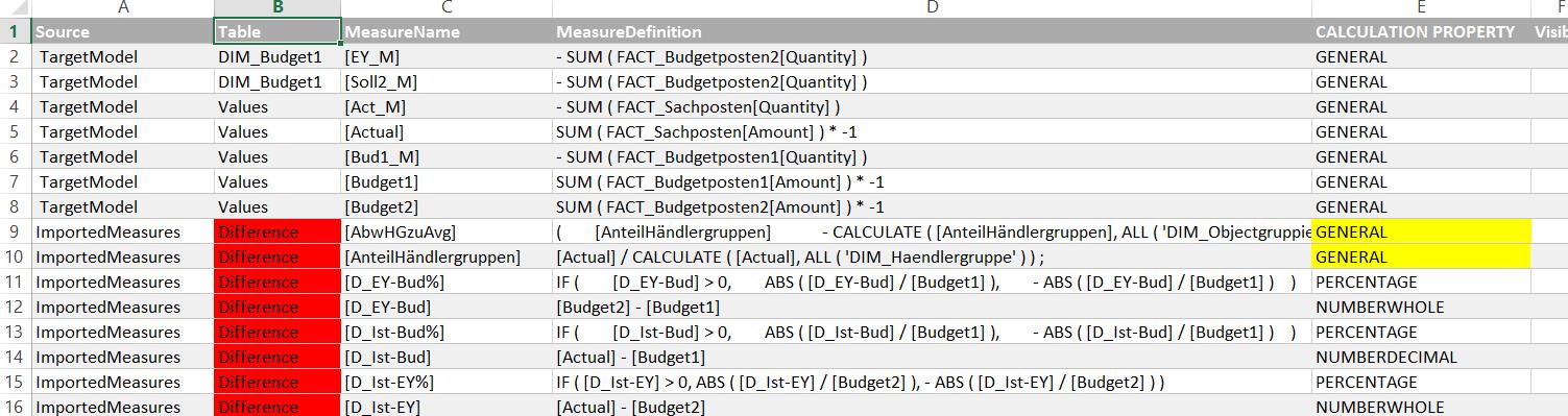 9_checkeditmeasures